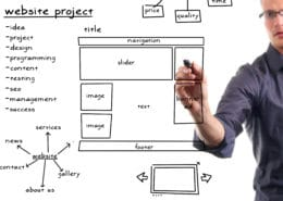 WordPress Web Design Process