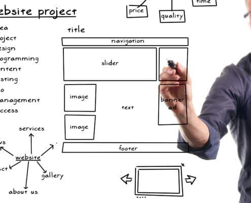 WordPress Web Design Process